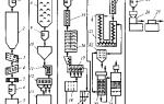 Как делают растительное масло: технологическая схема производства
