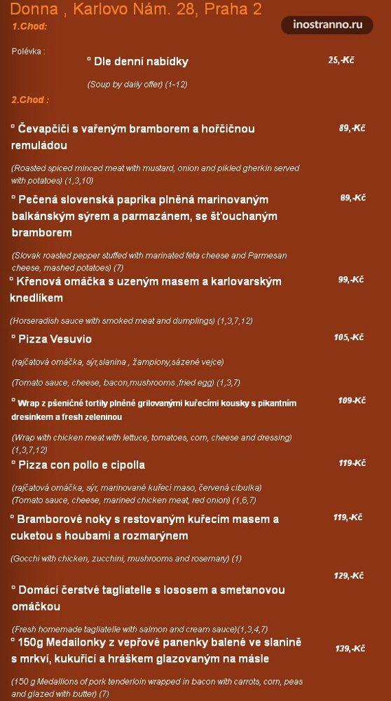 Где вкусно и недорого поесть в Праге – бюджетные заведения чешской столицы