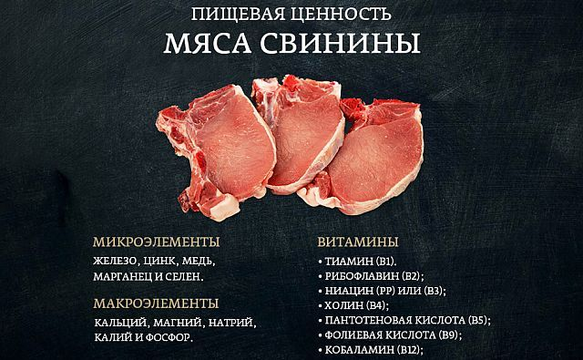 Как выбрать свежее мясо в магазине и на рынке