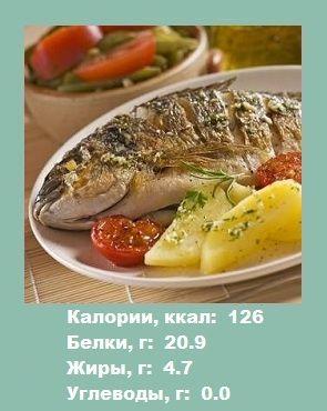 Лещ - состав, калорийность, белки, жиры, применение в кулинарии