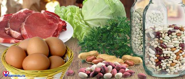 Витамин B4 (холин) в продуктах питания, роль витамина B4 в организме человека