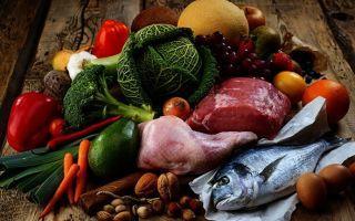 Хлор в продуктах питания, продукты богатые хлором